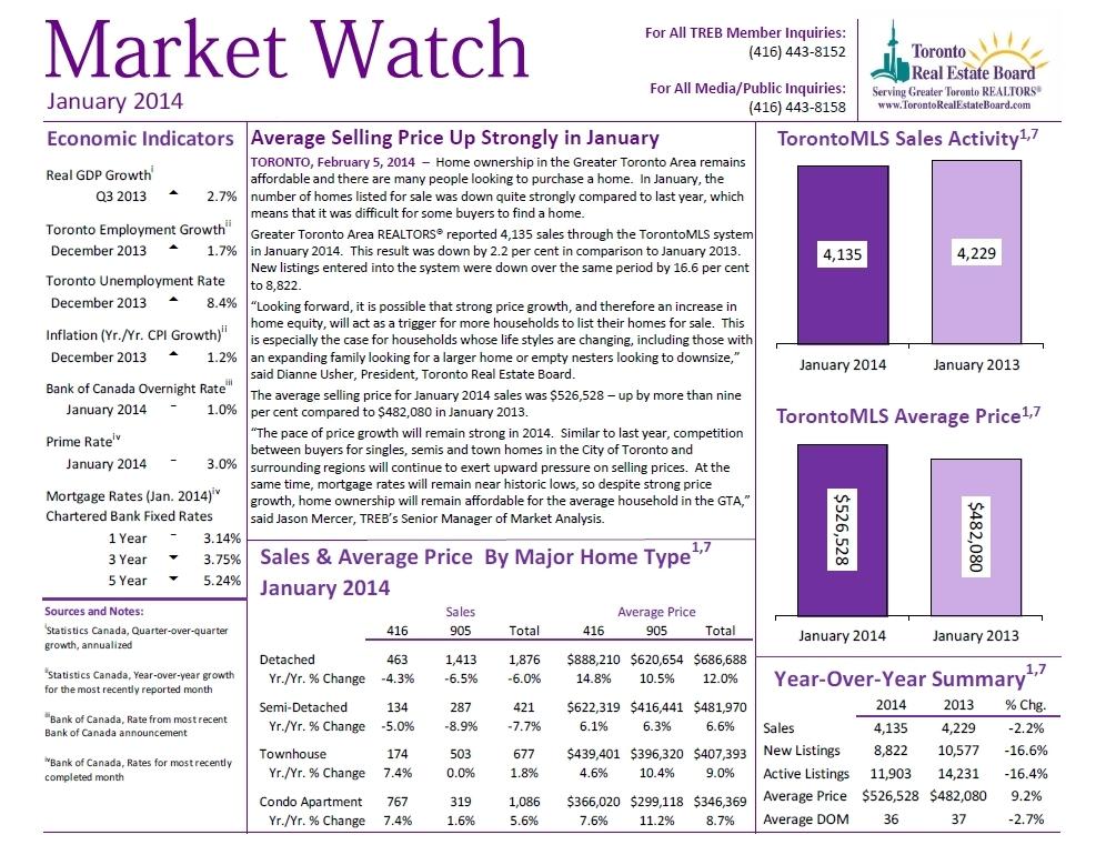 Market - Jan-2014 - 1