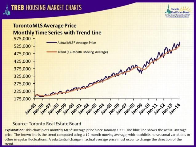 Market_Watch_February